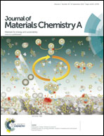 Journal cover: Front cover